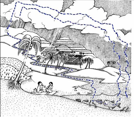 Water cycle hindi smallscience water cycle hindi ccuart Image collections
